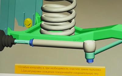 Стенд регулировки развала схождения Зенит-3D
